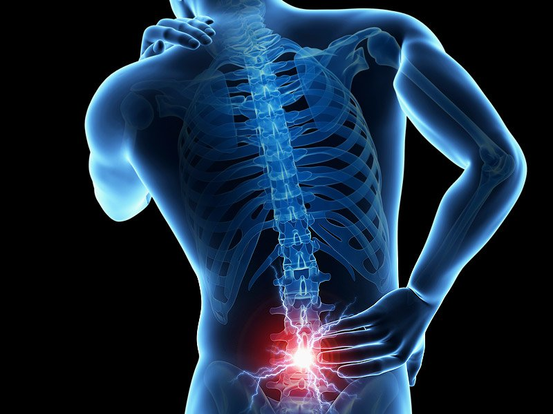 Back Pain Right Side